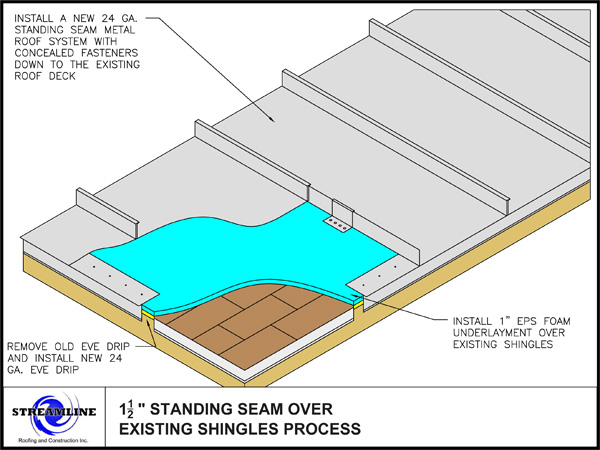 Architectural Diagrams Streamline Roofing Construction