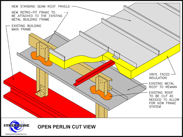 Architectural Diagrams Streamline Roofing Amp Construction