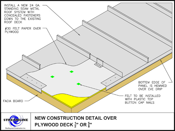 Standing Seam Metal Roof Installation Details : Architectural diagrams streamline roofing construction